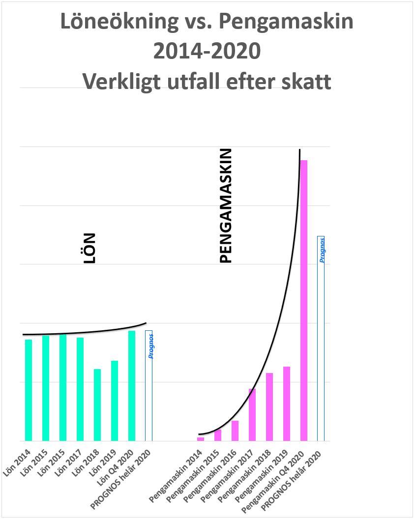 RikaKvinnor.se miljonär